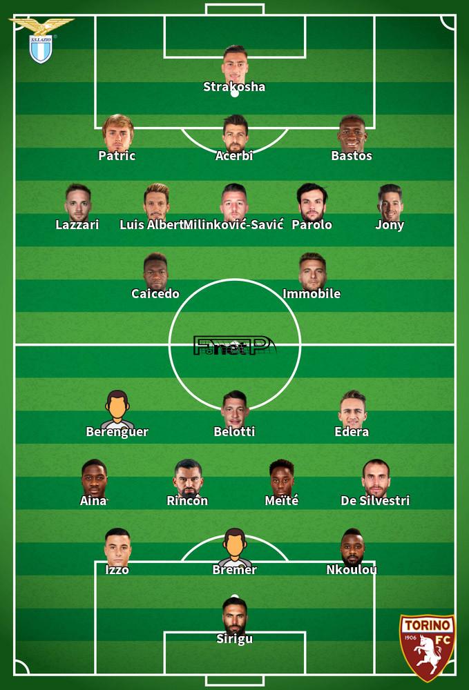 Torino v Lazio Predicted Lineups 30-06-2020