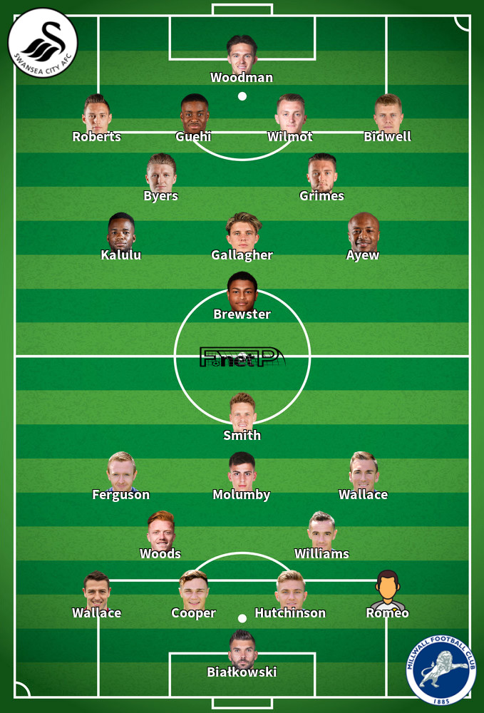 Millwall v Swansea City Predicted Lineups 30-06-2020