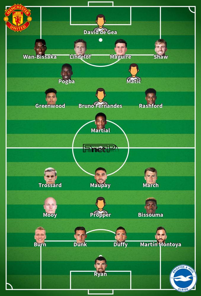 Brighton v Manchester United Predicted Lineups 30-06-2020
