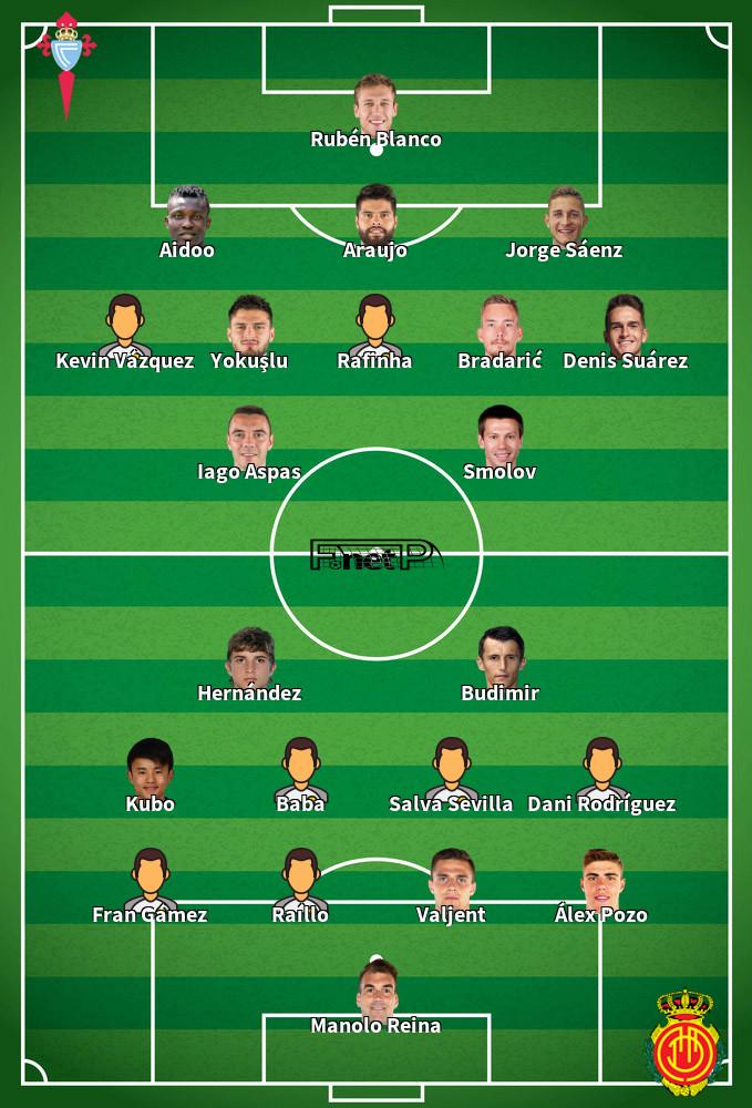 Mallorca v Celta Vigo Predicted Lineups 30-06-2020