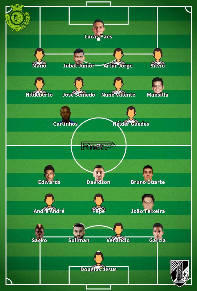 Vitória Guimarães v Vitória Setúbal Predicted Lineups 30-06-2020