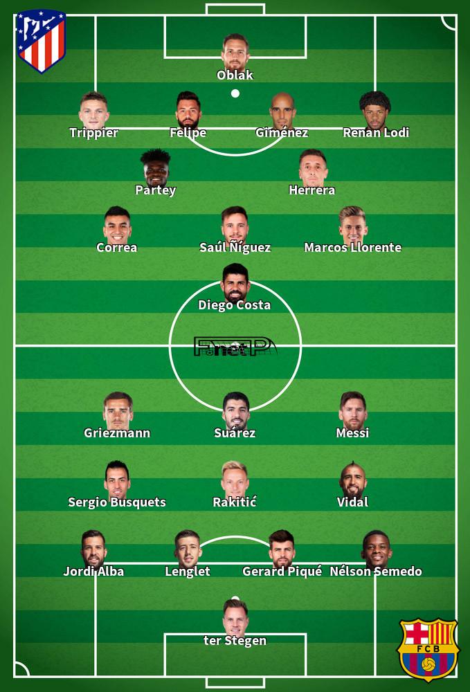 Barcelona v Atlético Madrid Predicted Lineups 30-06-2020