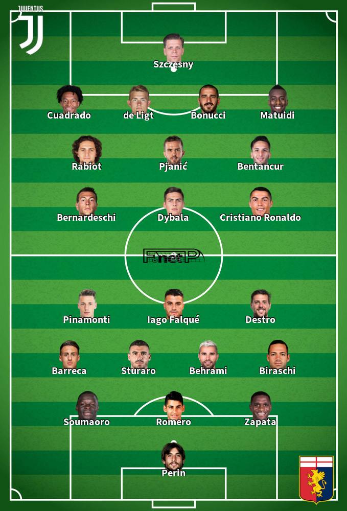 Genoa v Juventus Predicted Lineups 30-06-2020