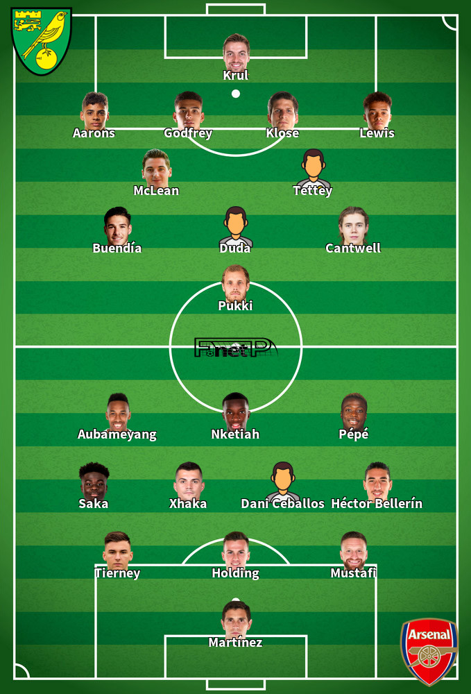 Arsenal v Norwich City Predicted Lineups 01-07-2020