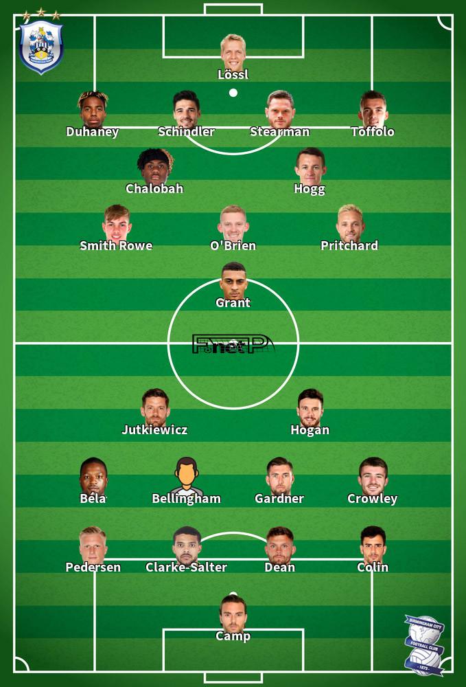 Birmingham City v Huddersfield Predicted Lineups 01-07-2020