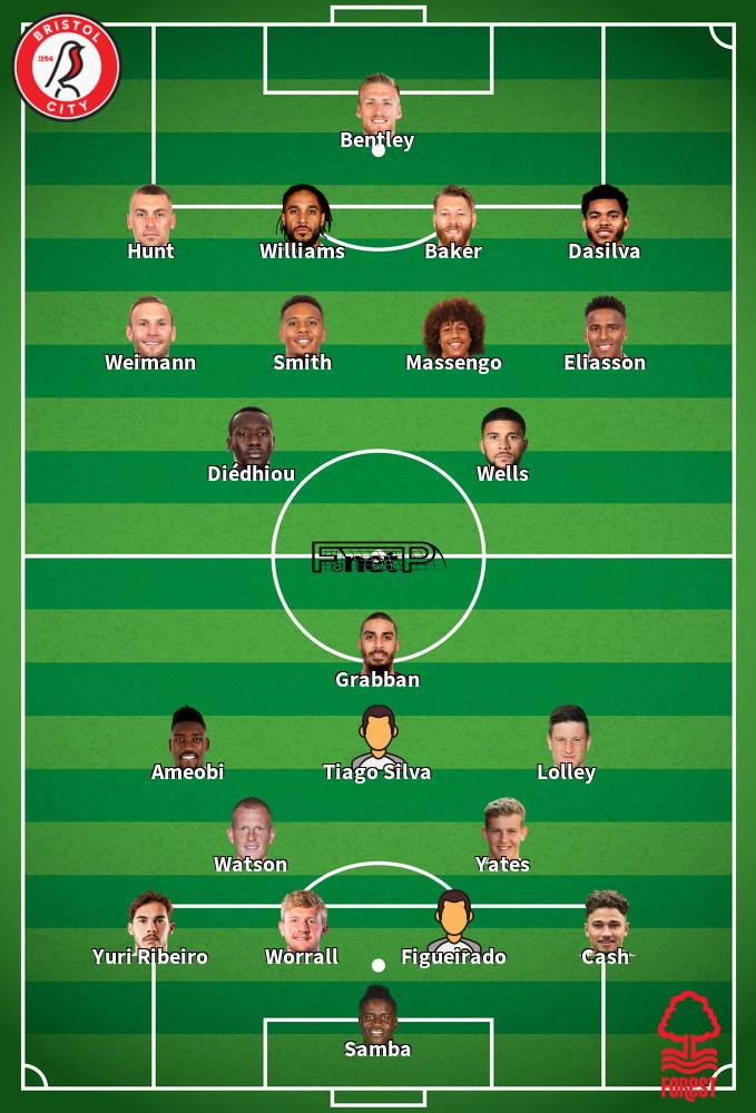 Nottingham Forest v Bristol City Predicted Lineups 01-07-2020