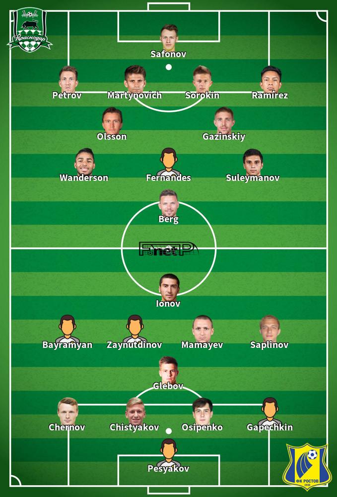 FC Rostov v FC Krasnodar Predicted Lineups 01-07-2020