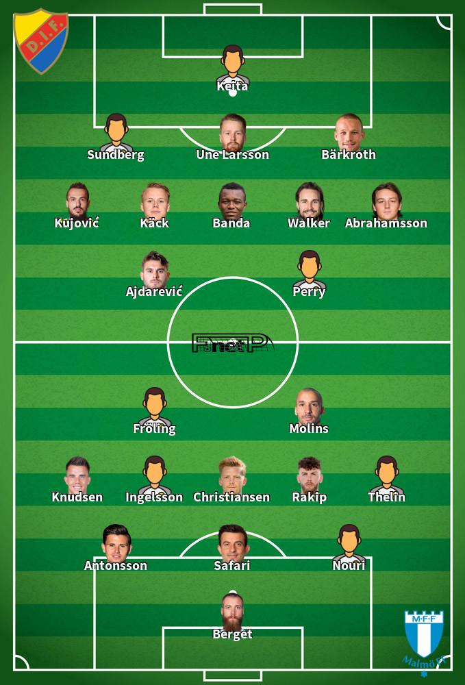 Malmö v Djurgårdens IF Predicted Lineups 01-07-2020