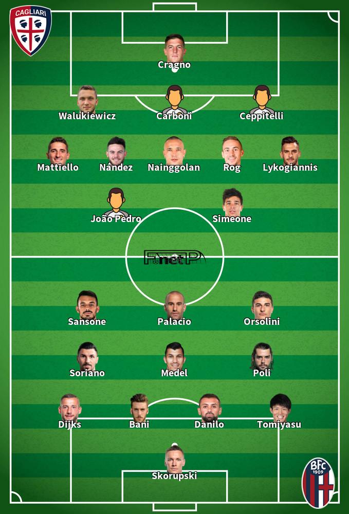 Bologna v Cagliari Predicted Lineups 01-07-2020