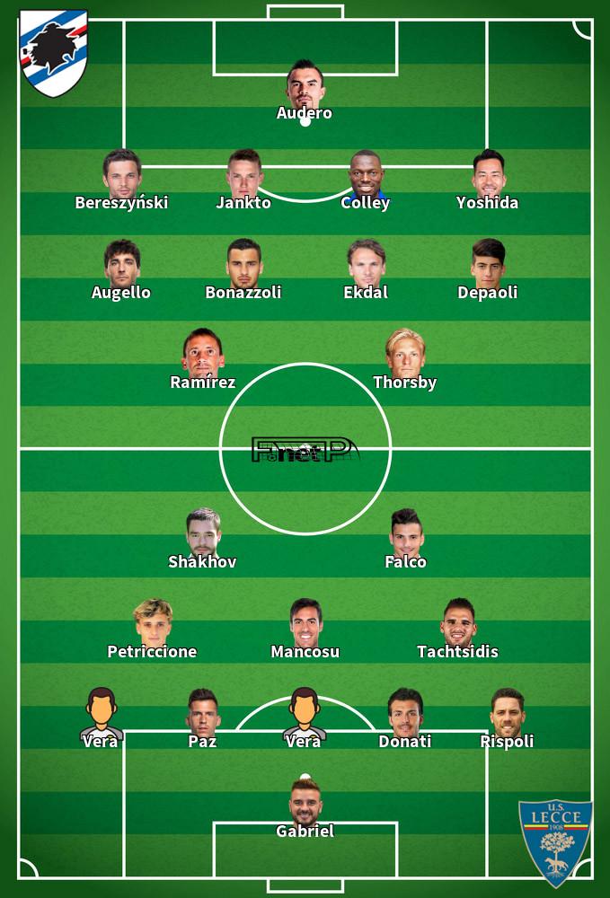 Lecce v Sampdoria Predicted Lineups 01-07-2020