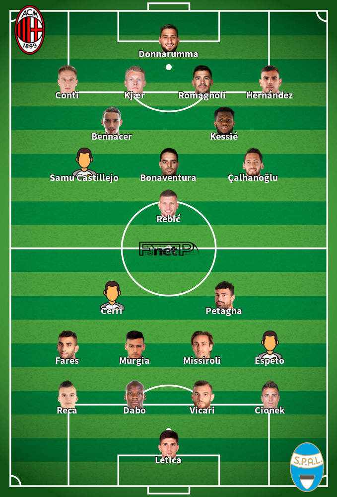 SPAL v AC Milan Predicted Lineups 01-07-2020