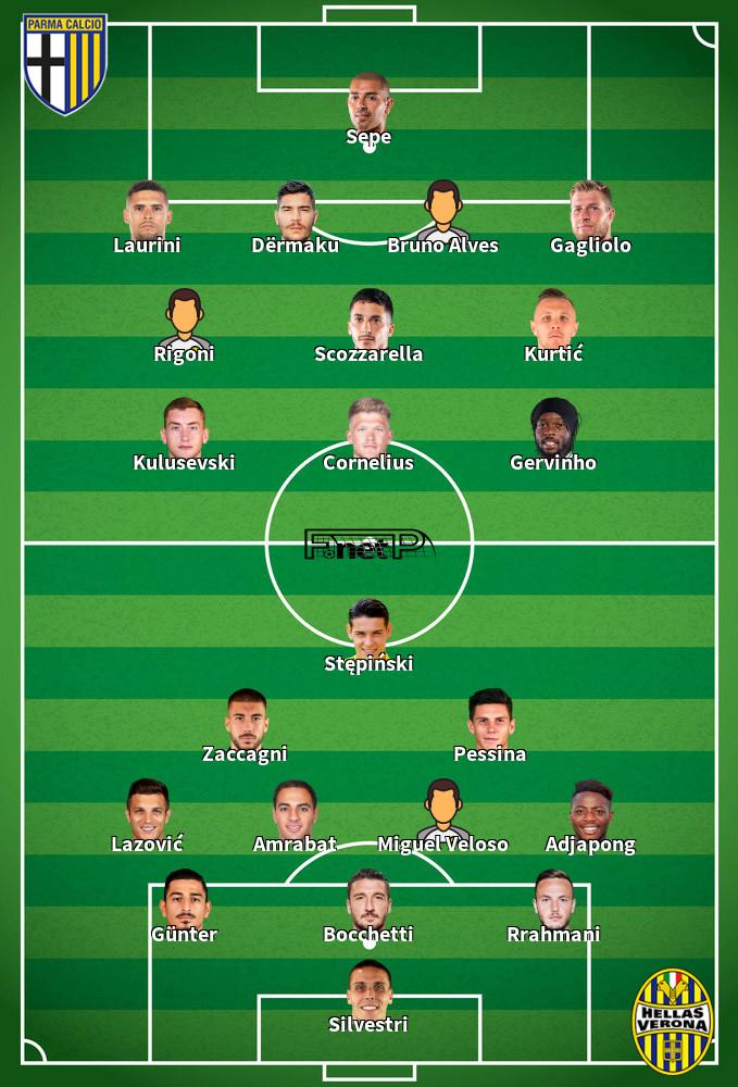 Hellas Verona v Parma Predicted Lineups 01-07-2020