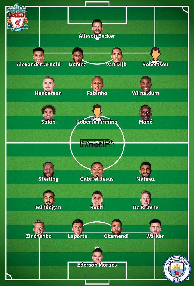 Manchester City v Liverpool Predicted Lineups 02-07-2020