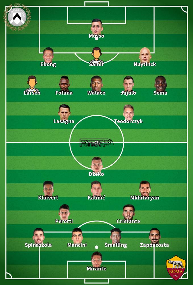 Roma v Udinese Predicted Lineups 02-07-2020