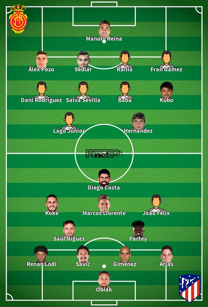 Atlético Madrid v Mallorca Predicted Lineups 03-07-2020