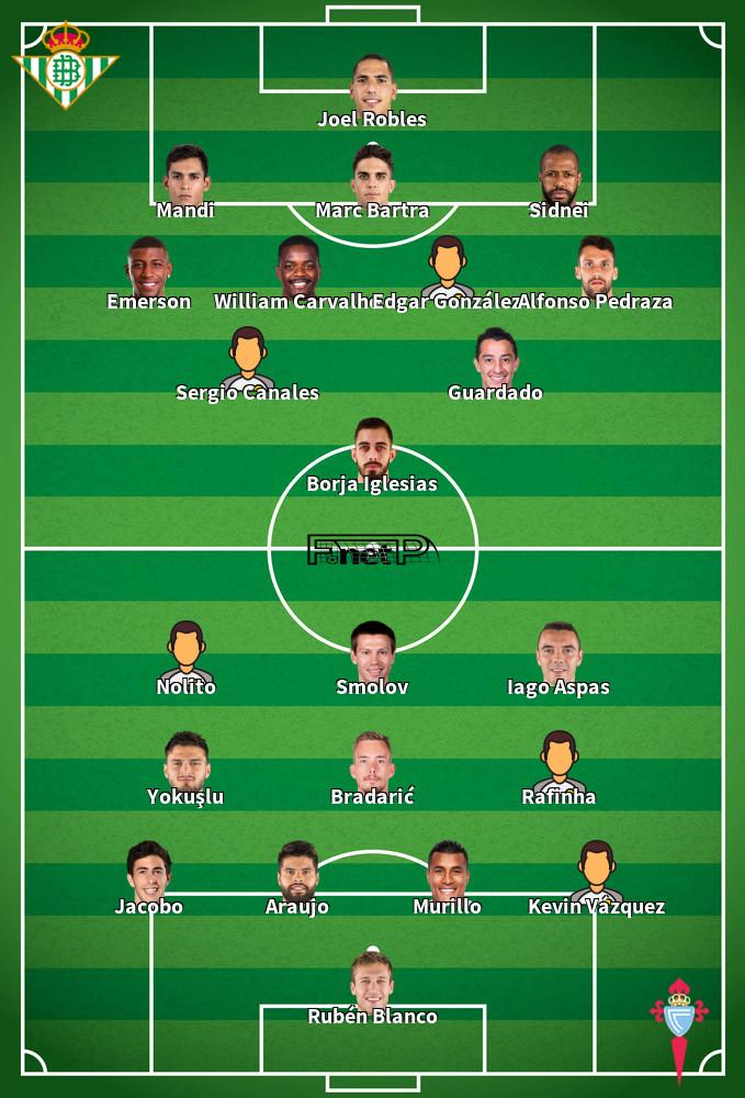 Celta Vigo v Real Betis Predicted Lineups 04-07-2020