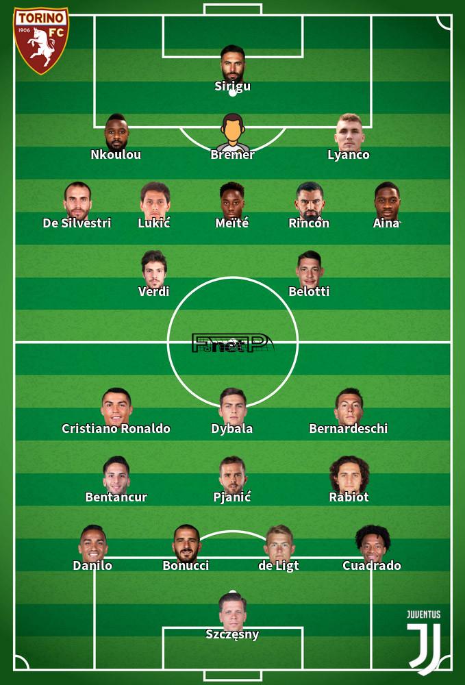 Juventus v Torino Predicted Lineups 04-07-2020