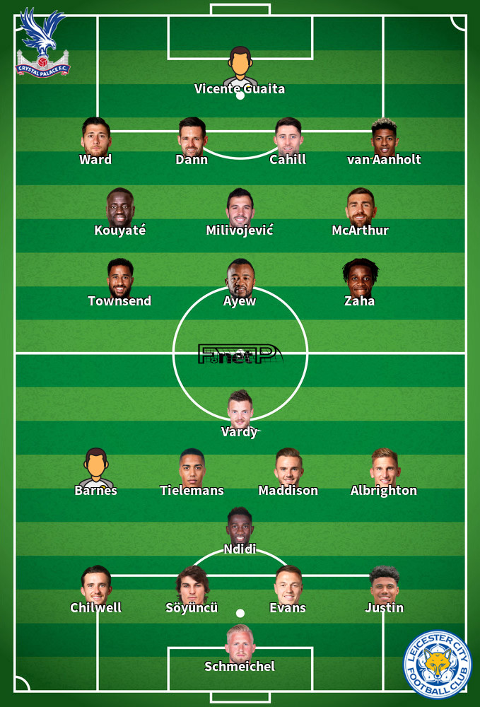 Leicester City v Crystal Palace Predicted Lineups 04-07-2020