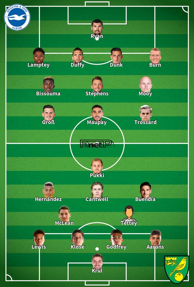 Norwich City v Brighton Predicted Lineups 04-07-2020