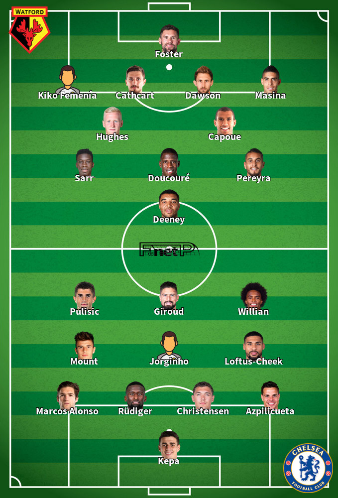 Chelsea v Watford Predicted Lineups 04-07-2020