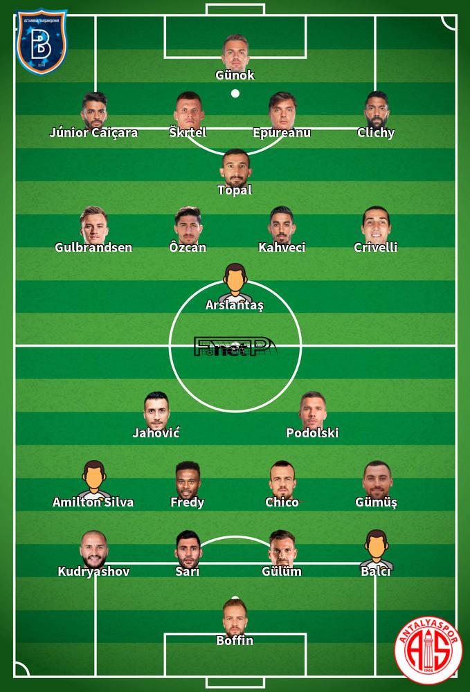 Antalyaspor v İstanbul Başakşehir Predicted Lineups 04-07-2020
