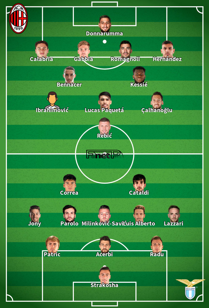 Lazio v AC Milan Predicted Lineups 04-07-2020