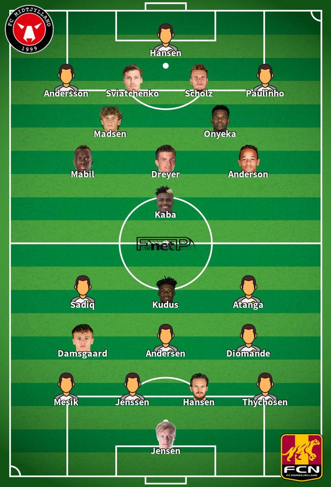 FC Nordsjælland v FC Midtjylland Predicted Lineups 05-07-2020