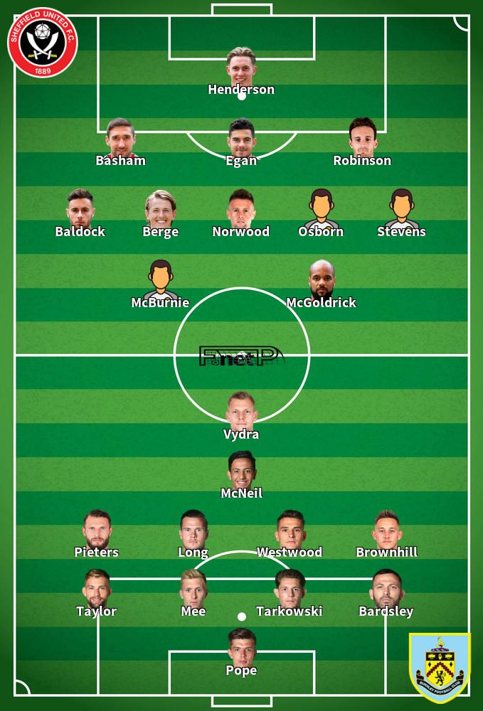 Burnley v Sheffield United Predicted Lineups 05-07-2020
