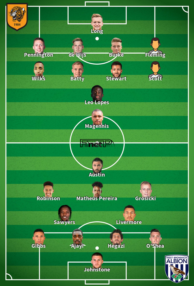 West Bromwich Albion v Hull City Predicted Lineups 05-07-2020