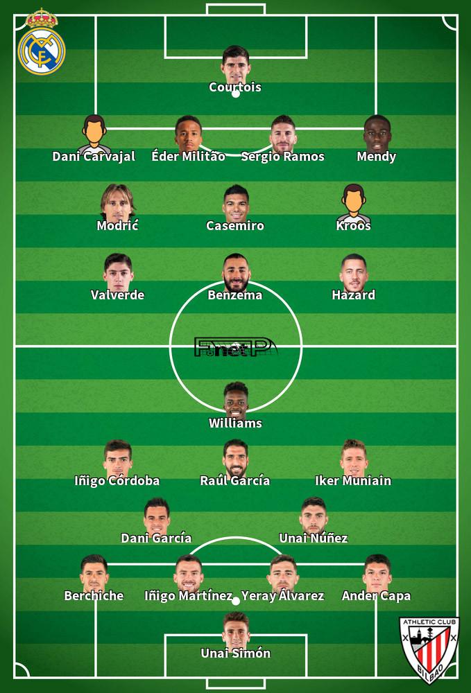 Athletic Bilbao v Real Madrid Predicted Lineups 05-07-2020
