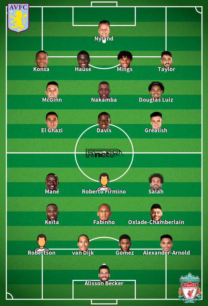 Liverpool v Aston Villa Predicted Lineups 05-07-2020