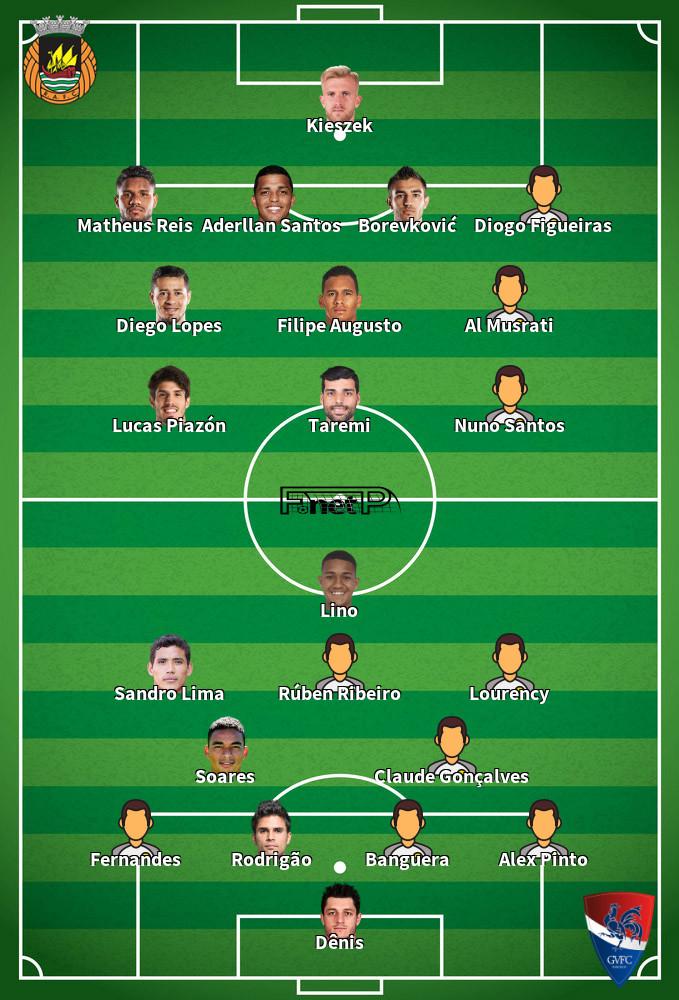 Gil Vicente v Rio Ave Predicted Lineups 05-07-2020