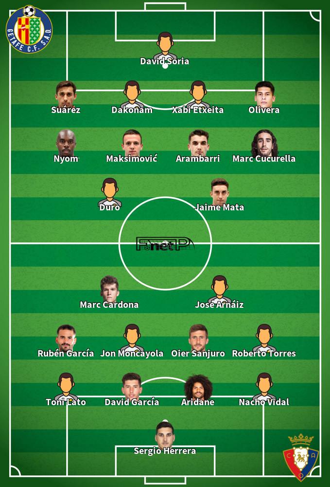 Osasuna v Getafe Predicted Lineups 05-07-2020