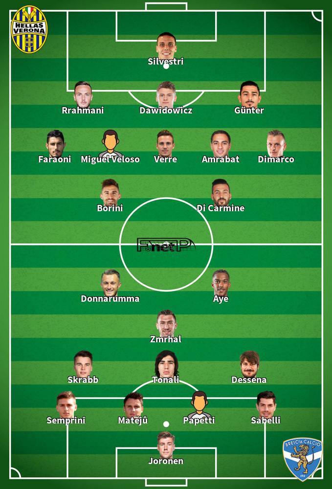 Brescia v Hellas Verona Predicted Lineups 05-07-2020