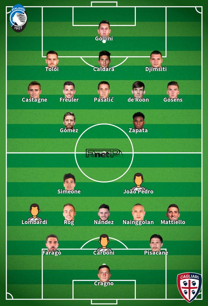 Cagliari v Atalanta Predicted Lineups 05-07-2020