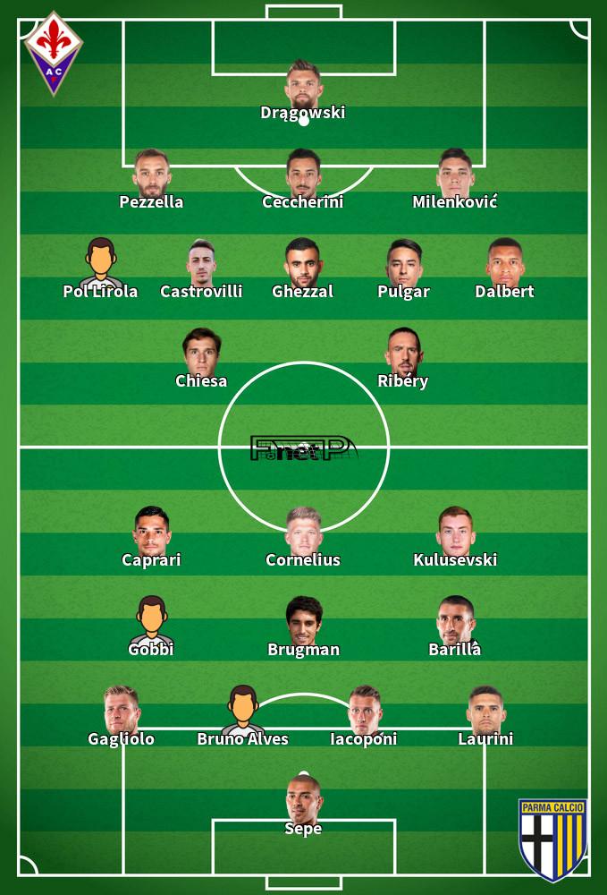 Parma v Fiorentina Predicted Lineups 05-07-2020