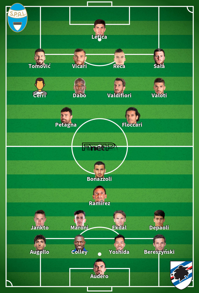 Sampdoria v SPAL Predicted Lineups 05-07-2020