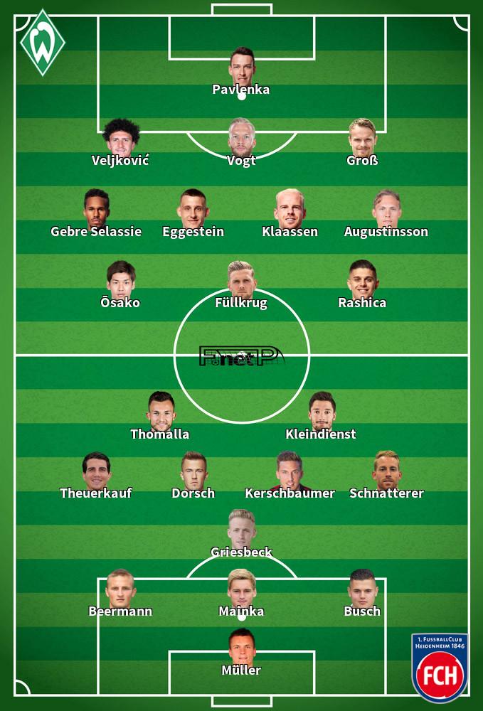 Heidenheim v Werder Bremen Predicted Lineups 06-07-2020