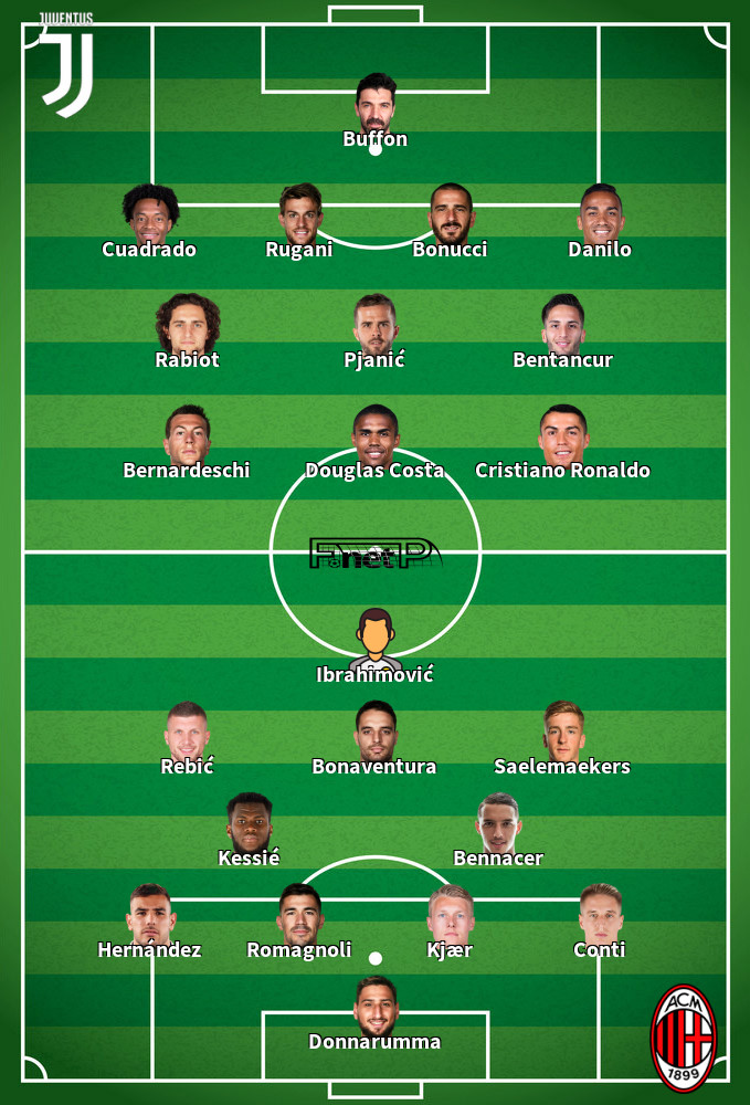 AC Milan v Juventus Prováveis escalações 07-07-2020