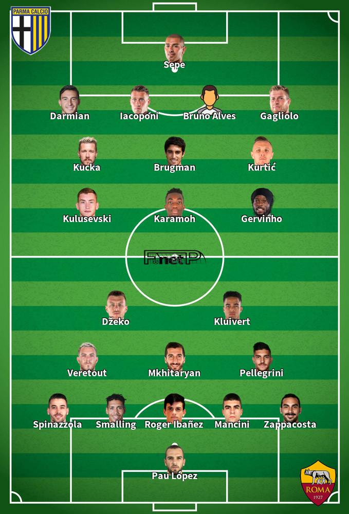 Roma v Parma Predicted Lineups 08-07-2020
