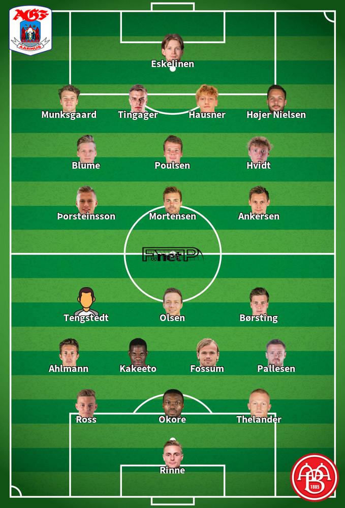 Aalborg BK v AGF Aarhus Predicted Lineups 09-07-2020
