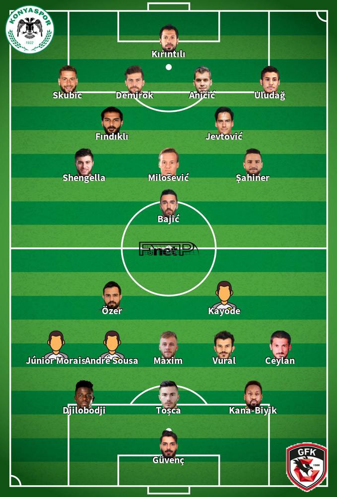 Gaziantep v Konyaspor Predicted Lineups 09-07-2020