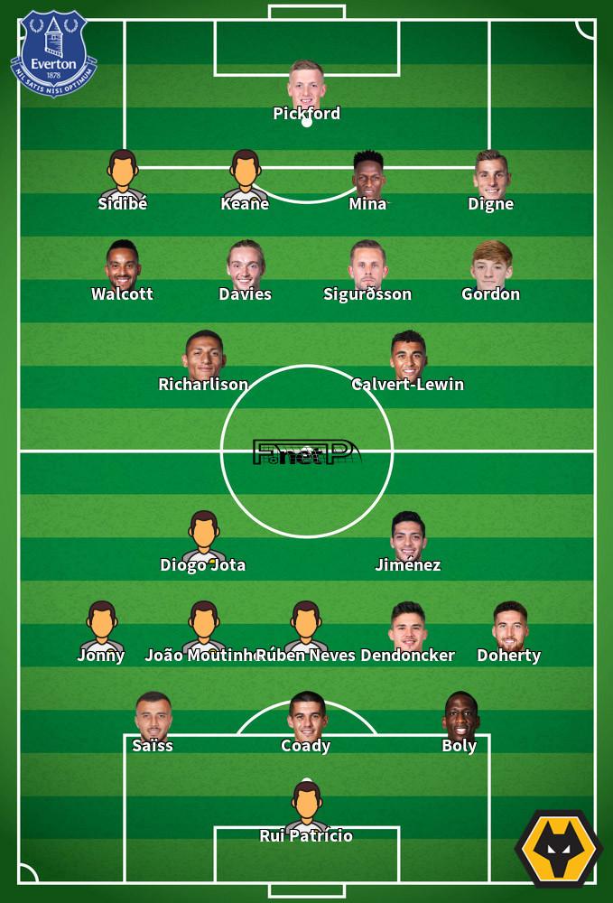Antofagasta Vs Everton De Vina Prediction - Everton v ...