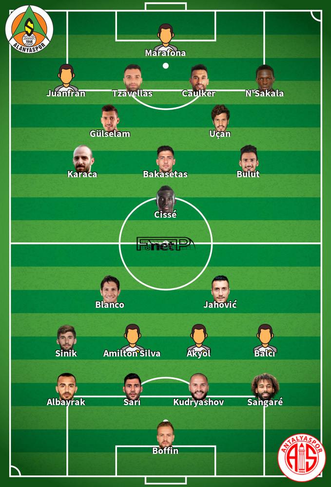 U1409 Antalyaspor Vs Alanyaspor Prediction U0026 Betting Tips 12 Jul
