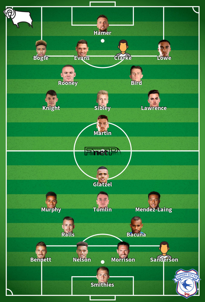 Cardiff City v Derby County Predicted Lineups 14-07-2020
