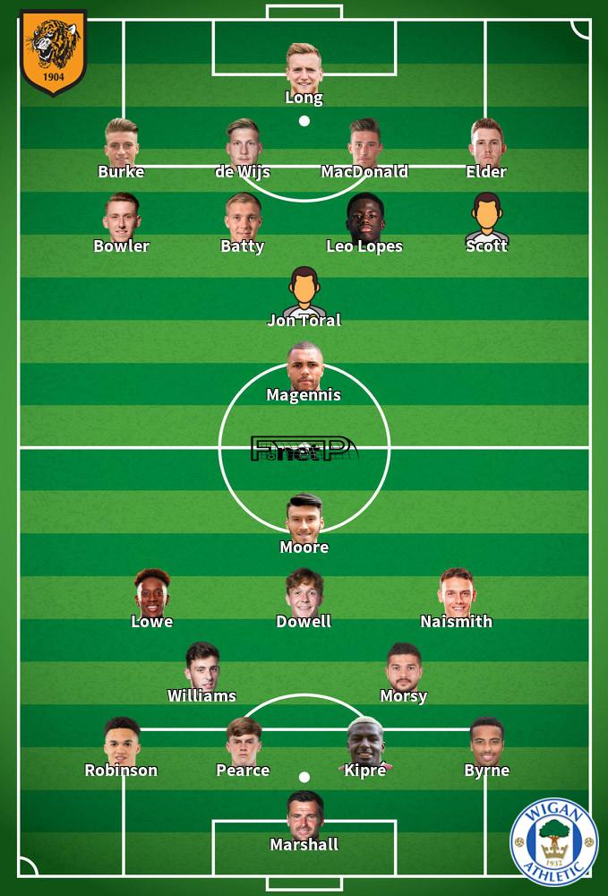 Wigan v Hull City Predicted Lineups 14-07-2020