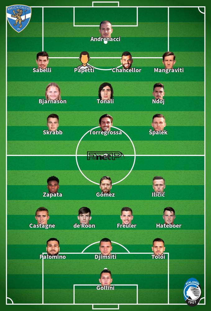 Atalanta v Brescia Predicted Lineups 14-07-2020