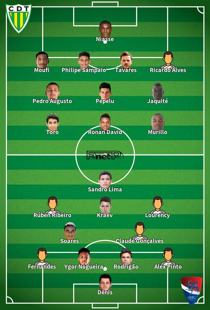 Gil Vicente v Tondela Predicted Lineups 14-07-2020