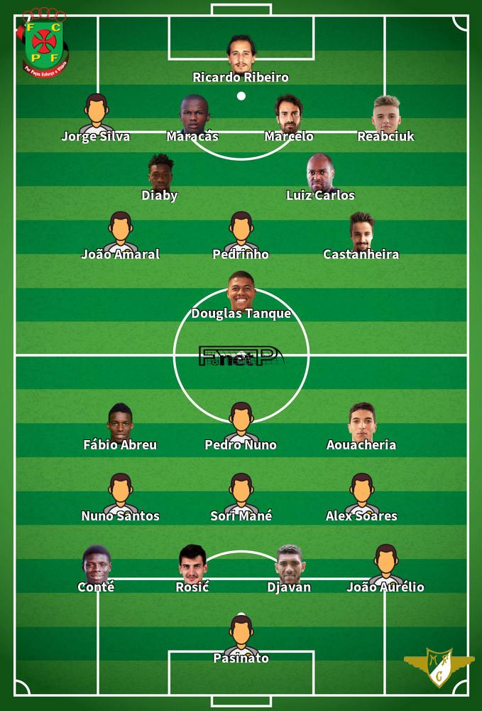 Moreirense v Paços de Ferreira Predicted Lineups 15-07-2020