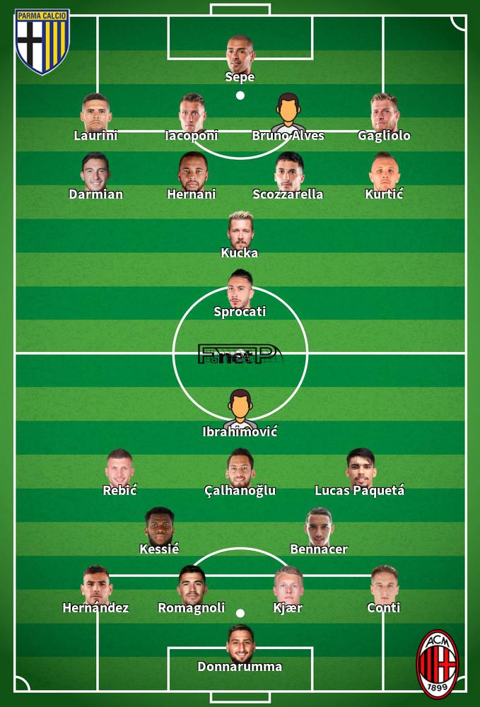 AC Milan v Parma Predicted Lineups 15-07-2020